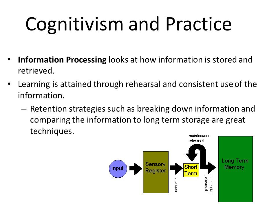 Cognitivism and Practice