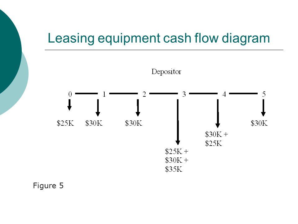 HD wallpapers how to make cash flow diagram love8designwallml