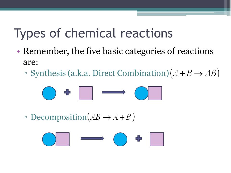 a description of chemical reactions as the heart of chemistry Several general types of chemical reactions can occur based on what happens when going from reactants to products the more common types of chemical reactions are as follows: combination decomposition single displacement double displacement combustion redox see also collision theory: how chemical reactions occur  chemistry the common types.