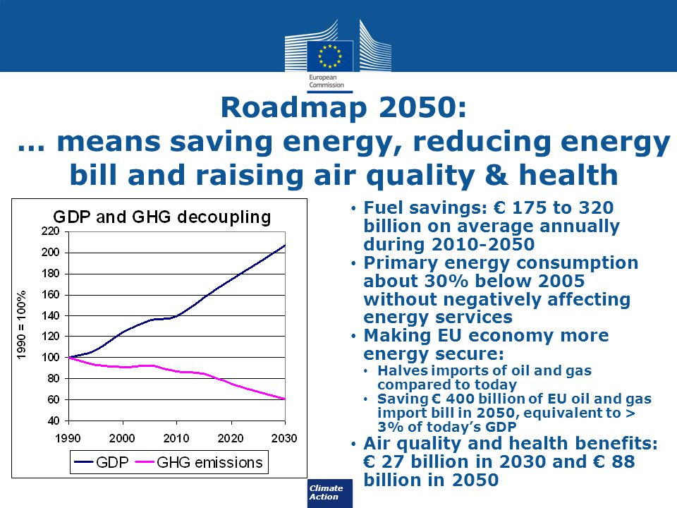 Roadmap 2050: … means saving energy, reducing energy bill and raising air quality & health