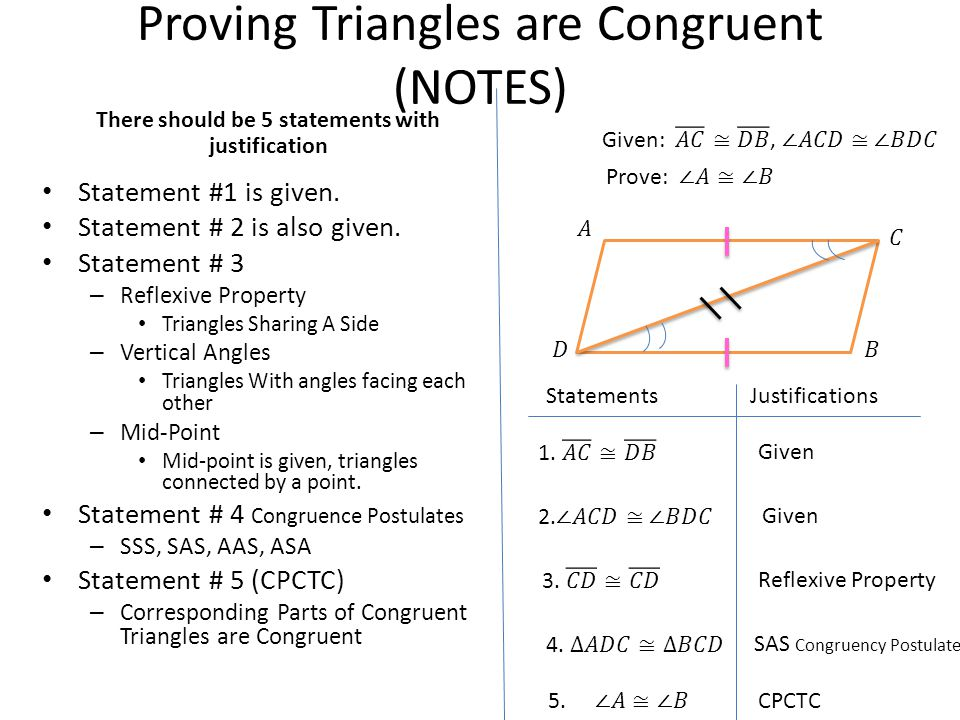 Proving Triangles are Congruent (NOTES)