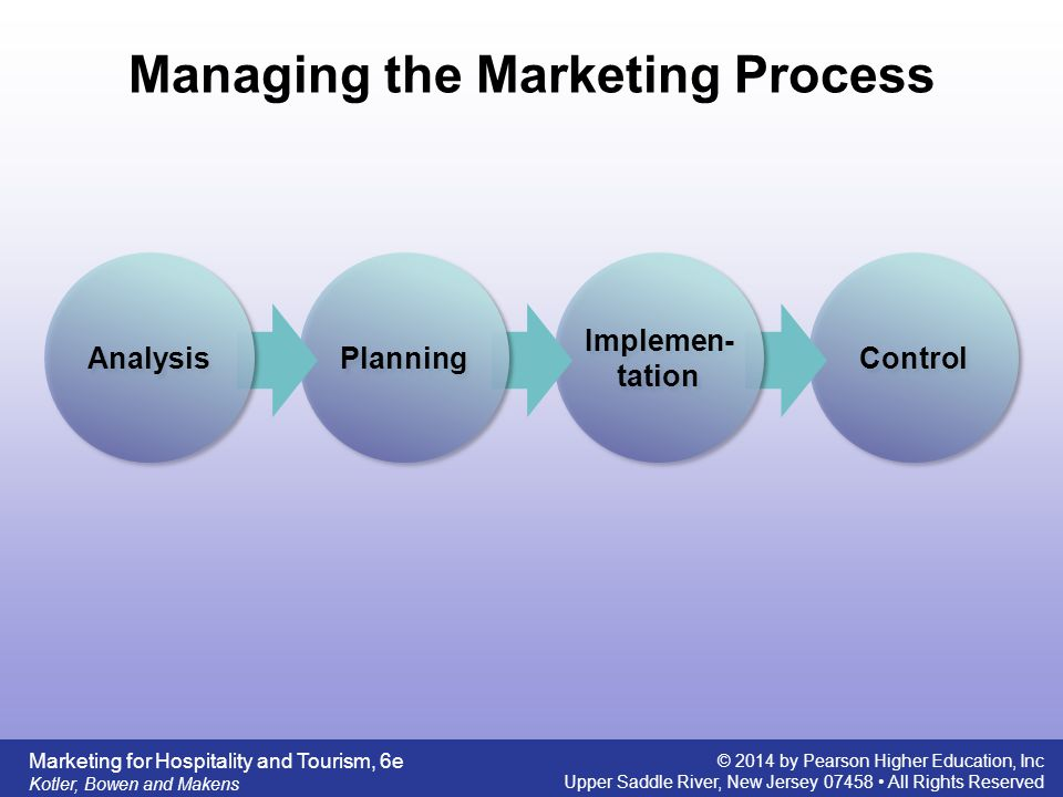 marketing management the marketing planning process The process of strategic market planning yeilds a marketing strategy(s) that is the framework and the development of the marketing plan developing a marketing plan is your group project assignment a marketing plan deals primarily with implementing the market strategy as it relates to target market(s) and the marketing mix.
