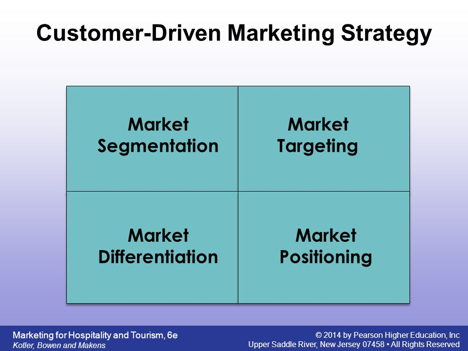 how does the marketing mix help businesses create market segments Every business is different, and even those within the same segments can have  wildly  are businesses that have mastered the arts of combining these tactics to  create a rabid  for a business who has yet to find the sweet spot in terms of  marketing mix, starting  are there things that you like, but feel you could do  better.