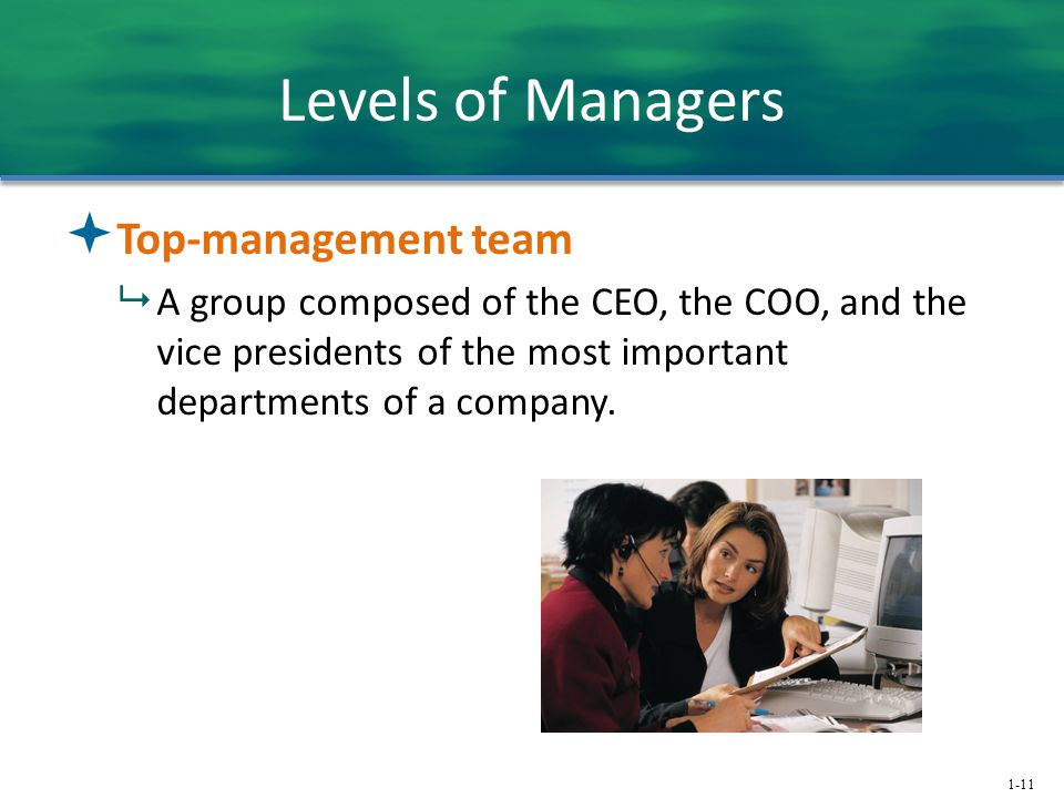 Levels of Managers Top-management team