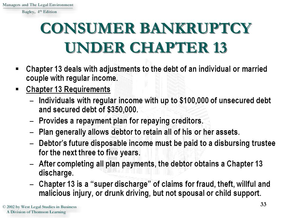 bankruptcy and debtor creditor relations Creditor right's advocacy creditors are often at the heart of bankruptcy proceedings just like debtors and business owners, they are afforded certain rights and protections.