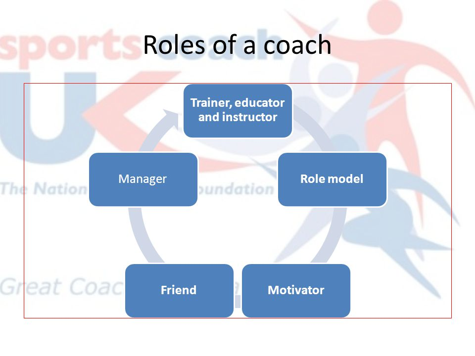 roles and responsibilities of a sports coach essay As a coach, athlete what is the role of ethics in athletics you need to give the team a brief talk about how responsibility relates to your sport.