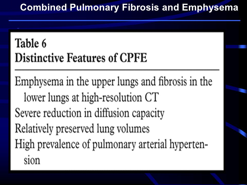 combined pulmonary fibrosis and emphysema cpfe History the patient is a 68 year old ex smoker with a diagnosis of idiopathic pulmonary fibrosis previous coronary artery bypass graft surgery.
