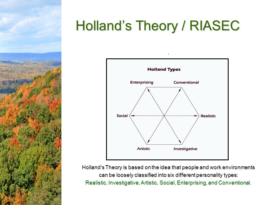 hollands theory of types applied to case study The six holland types  john holland's theory  areas of study at mu, and co-curricular activities for each code to take a.