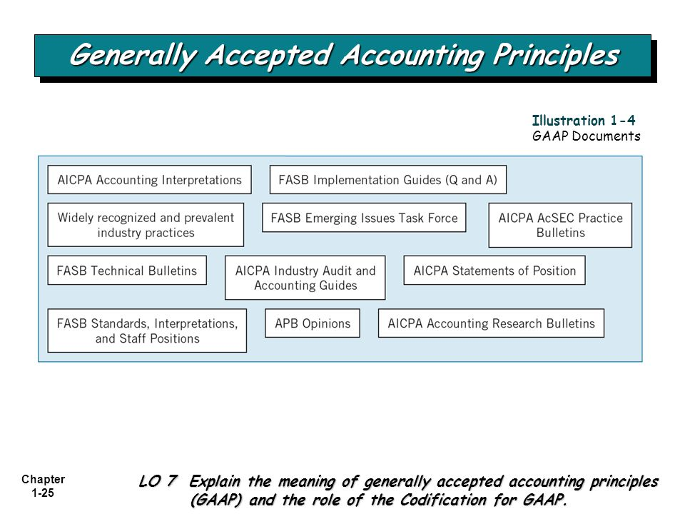 generally accepted accounting principles u s gaap essay According to the constitution of colombia, only congress has the authority to issue generally accepted accounting principles through legislation.