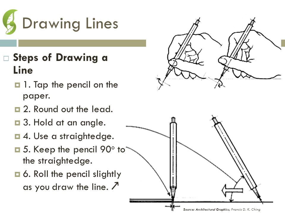 Drawing Lines With D : Drafting techniques in landscape design ppt video online