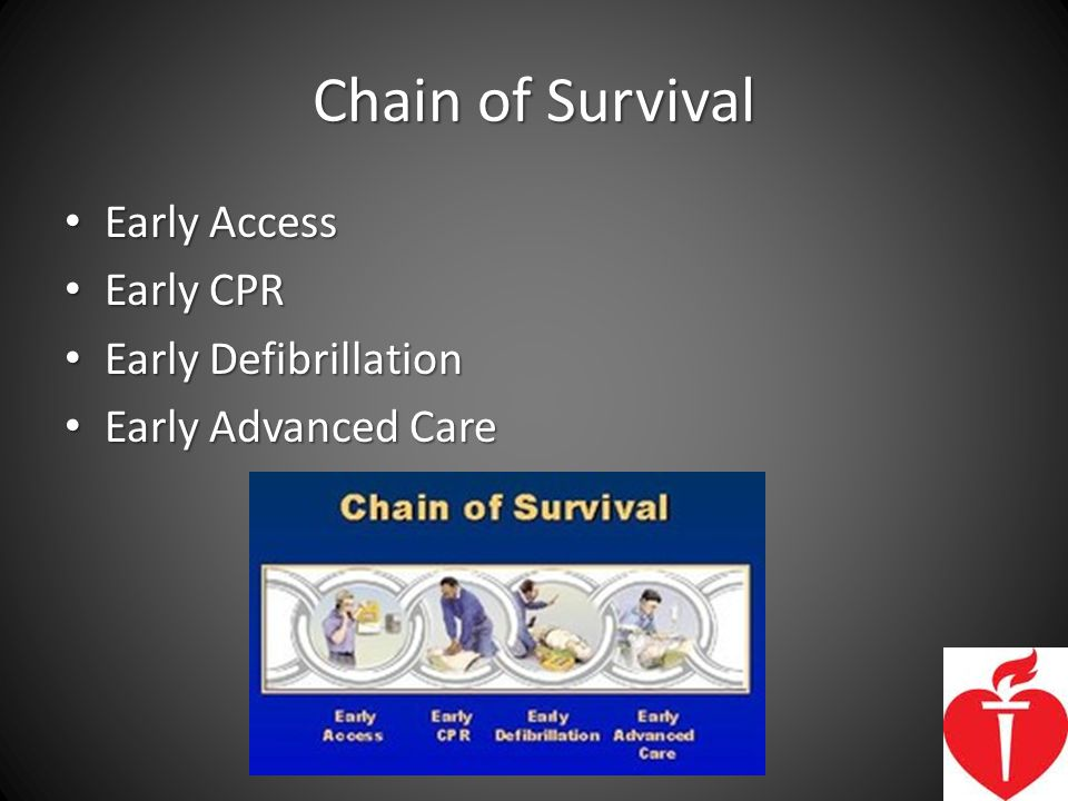 Chain of Survival Early Access Early CPR Early Defibrillation