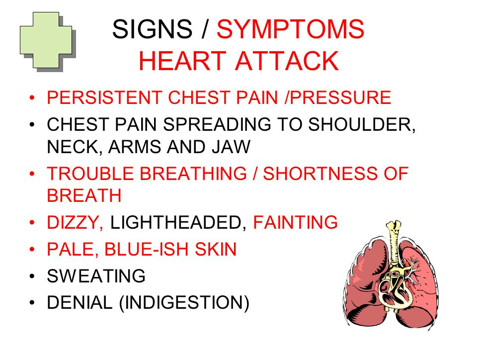 SIGNS / SYMPTOMS HEART ATTACK