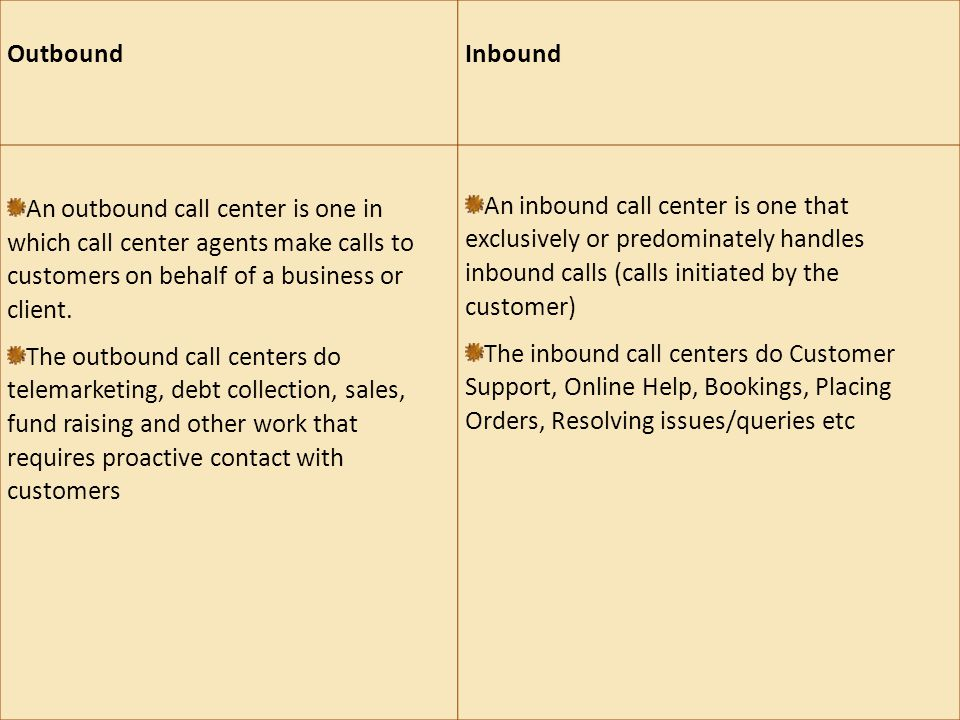 Inbound v.s Outbound Outbound Inbound