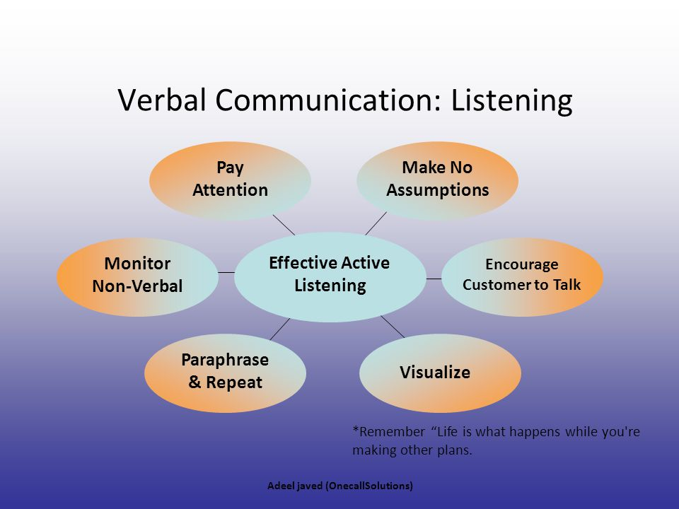 Verbal Communication: Listening