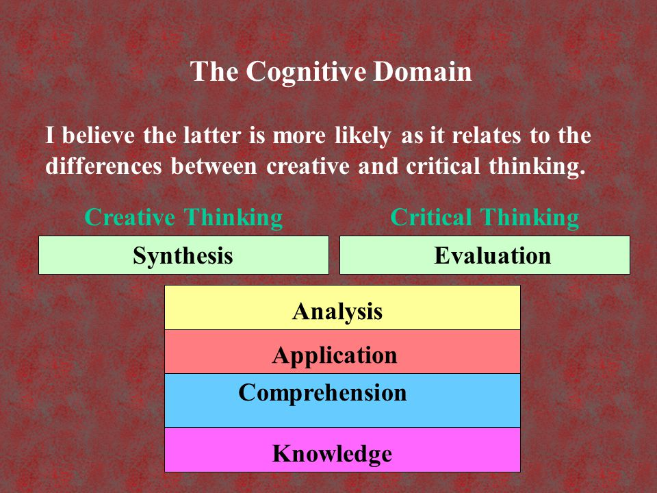 critical thinking analysis and synthesis Title - $1099: some guidelines for critical thinking and writing: analysis-contexts-discussion-conclusions  critical thinking is a lot more than merely following a format for construing a paper, challenging assumptions, and observing different.