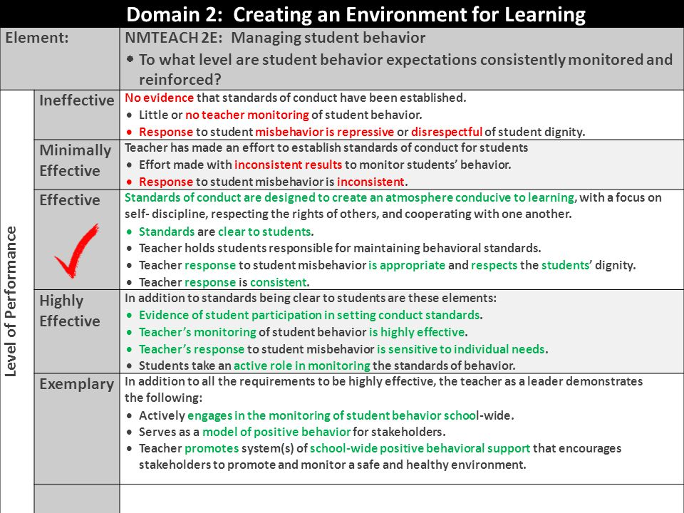 to establish and maintain a safe healthy learning environment 2 essay The six cda competency standards and thirteen functional areas the six cda competency standards, outlined by  to establish and maintain a safe, healthy learning environment functional areas: 1 safe 2 healthy 3 learning environment cda competency standard ii to advance physical and intellectual competence.