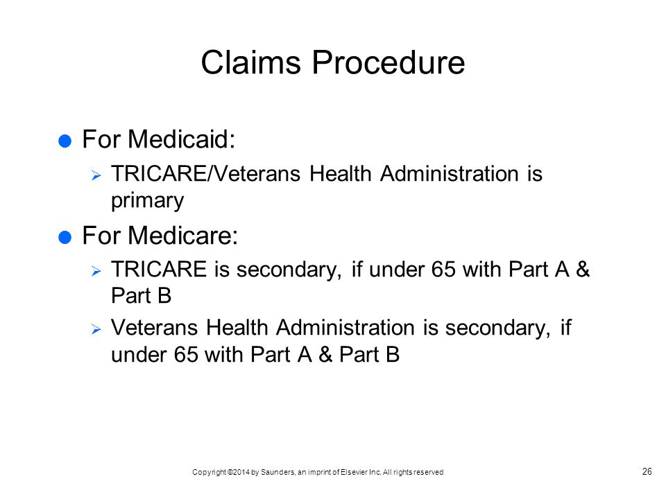 Claims Procedure For Medicaid: For Medicare: