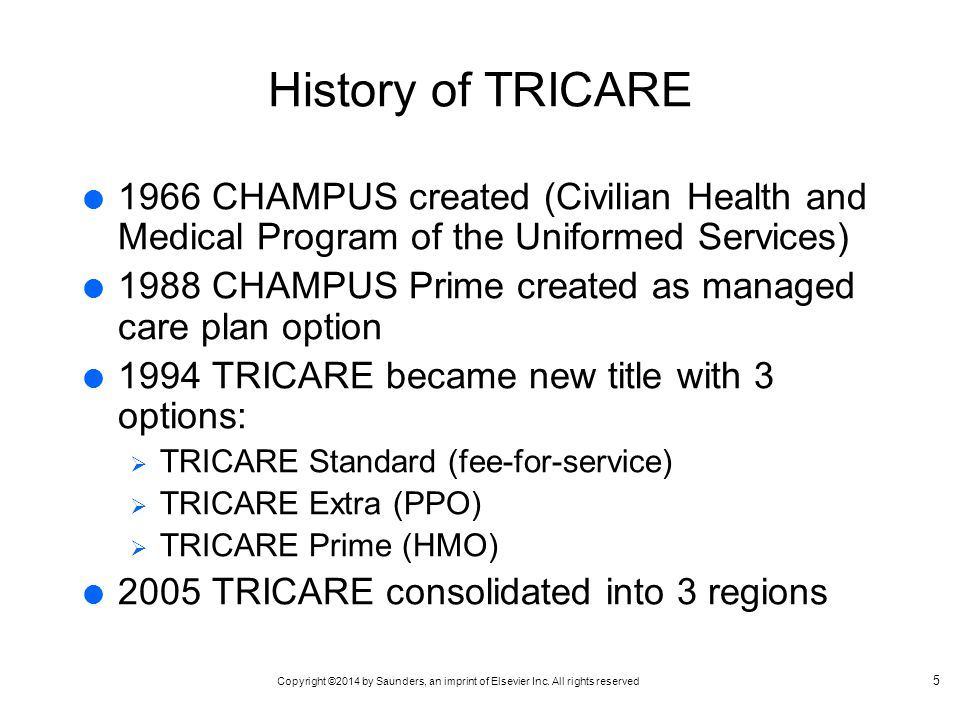History of TRICARE 1966 CHAMPUS created (Civilian Health and Medical Program of the Uniformed Services)