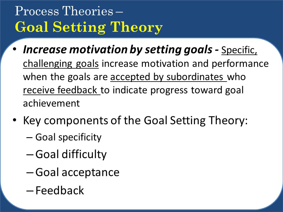 goal setting theory of motivation essay Open document below is an essay on goal setting theory from anti essays, your source for research papers, essays, and term paper examples.