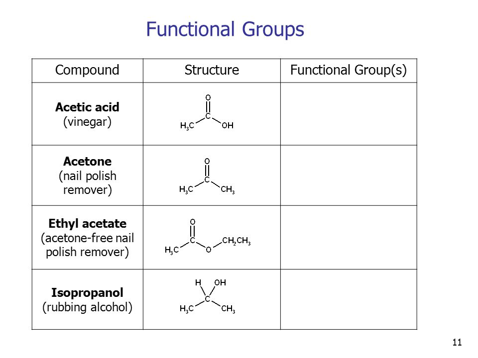 Acetone Functional Group 91