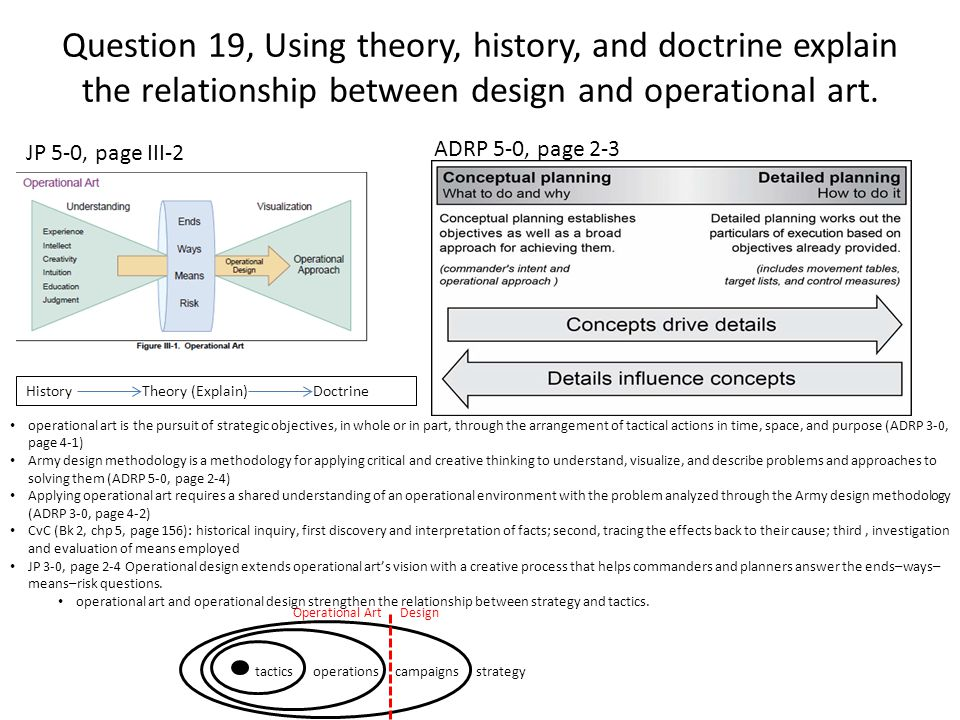 relationship between doubt and knowledge philosophy essay Descartes introduced the idea of universal doubt to philosophy if that there was a relationship between about ideas of descartes, plato, and hume essay.