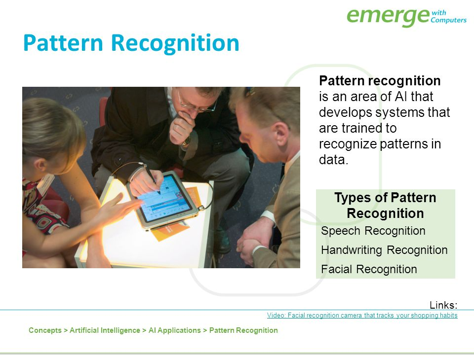Types of Pattern Recognition