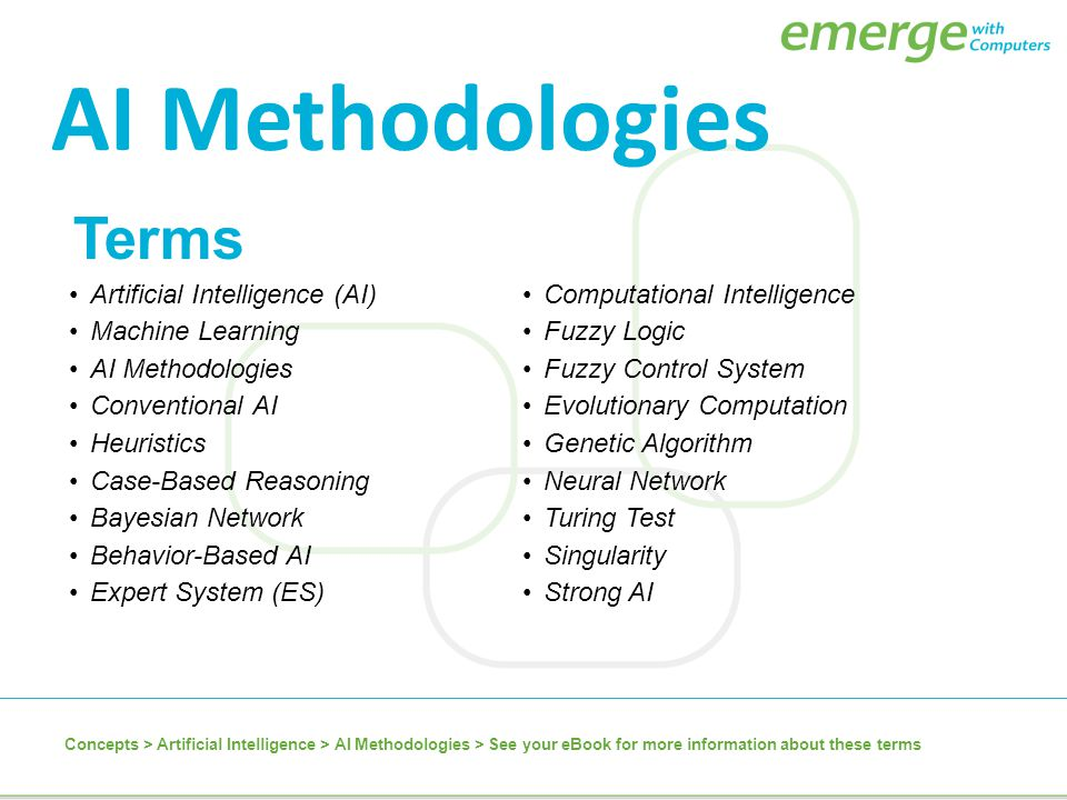 AI Methodologies Terms Artificial Intelligence (AI) Machine Learning