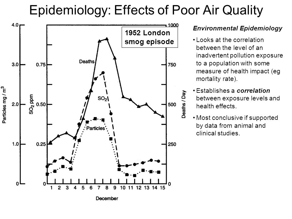 epidemiology and adverse health outcomes Overview occupational epidemiology involves the application of epidemiologic methods to populations of workers occupational epidemiologic studies may involve looking at workers exposed to a variety of chemical, biological or physical (eg, noise, heat, radiation) agents to determine if the exposures result in the risk of adverse health outcomes.