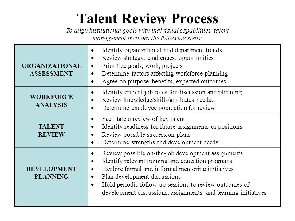 Critical analysis of talent identification programmes