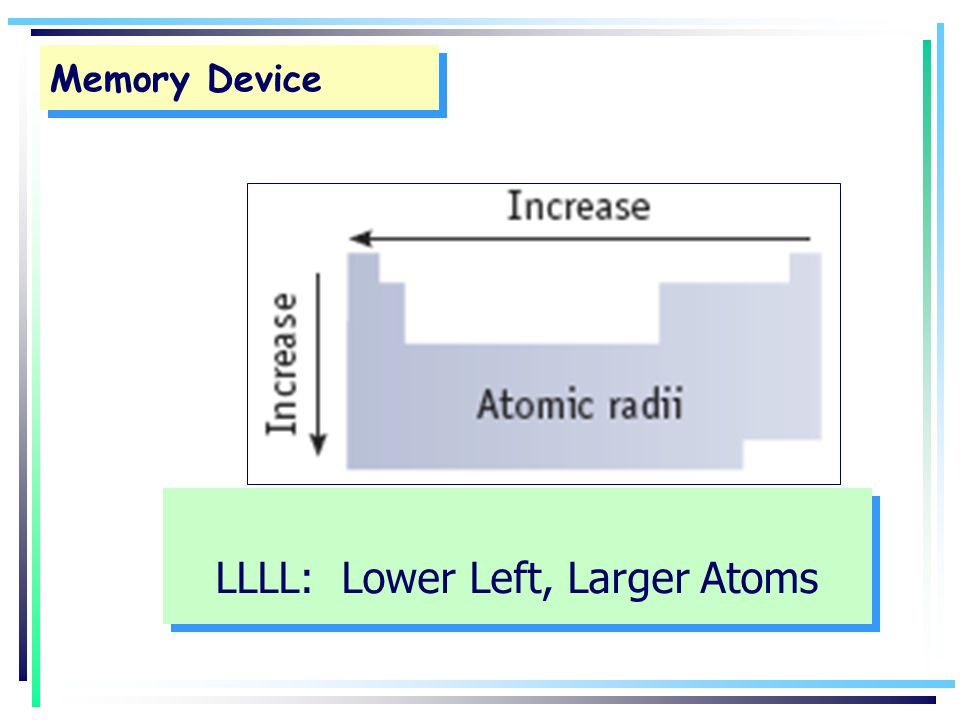 LLLL: Lower Left, Larger Atoms