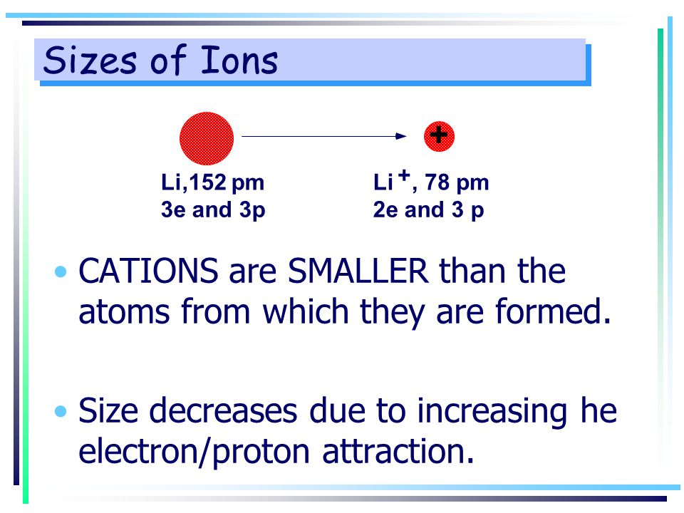 Sizes of Ions Li. + , 78 pm. 2e and 3 p. Li,152 pm. 3e and 3p. CATIONS are SMALLER than the atoms from which they are formed.