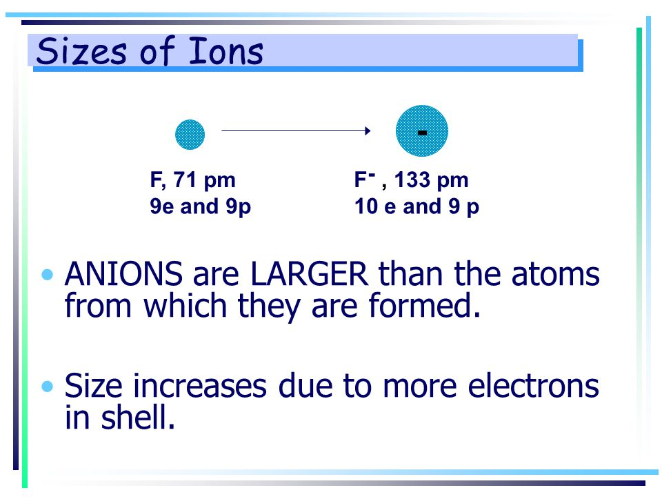 Sizes of Ions F. - , 133 pm. 10 e and 9 p. F, 71 pm. 9e and 9p. ANIONS are LARGER than the atoms from which they are formed.
