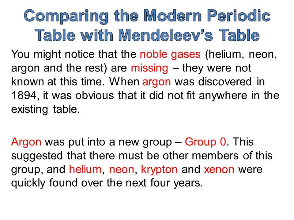 Periodic table krypton periodic table of videos periodic table periodic table krypton periodic table of videos the periodic table ppt video online urtaz Gallery