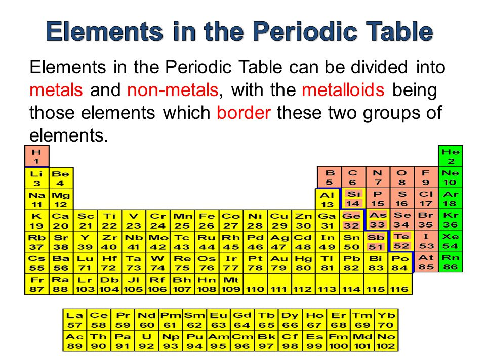 Saupload Indium Fig also S S moreover Elements In The Periodic Table in addition Periodic Table Of Elements L additionally Germanium Pic. on germanium periodic table