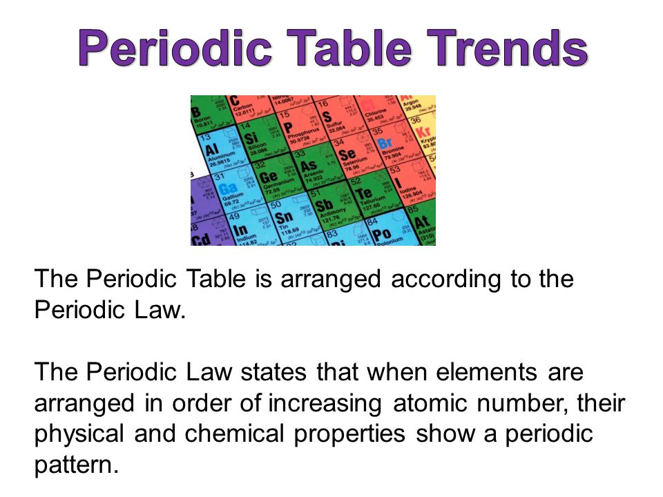 The Periodic Table ppt video online download – Periodic Law Worksheet