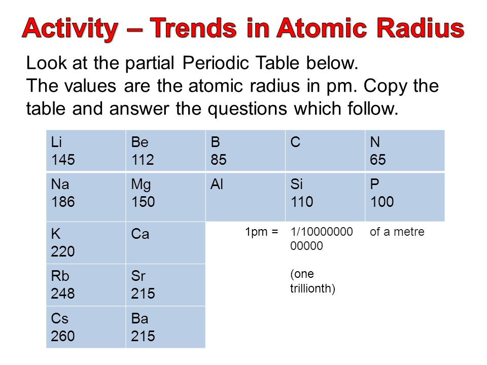 periodic table periodic table trend activities answer key the periodic table ppt video - Periodic Table Activity Trends