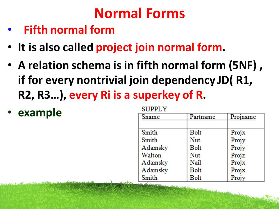 Introduction to Schema Refinement - ppt download