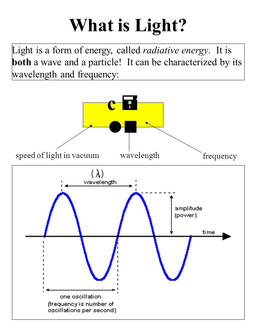 Stellar evolution hr diagram ppt video online download 5 what is light pooptronica