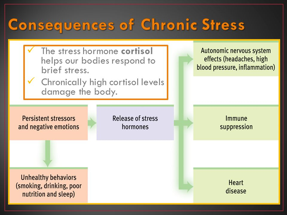 Consequences of Chronic Stress