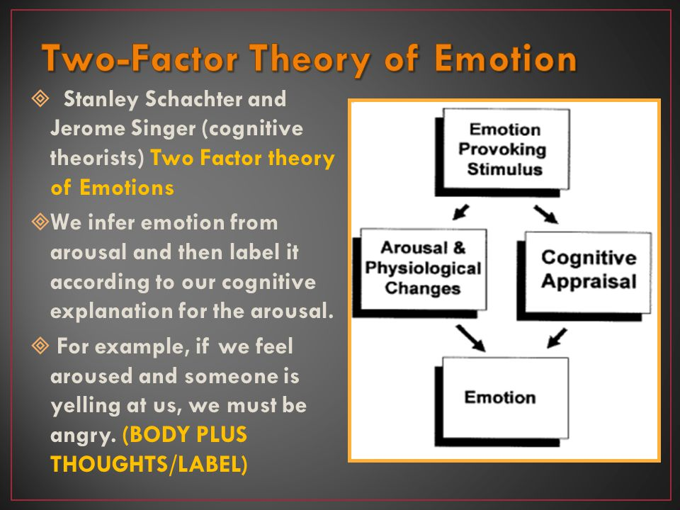 Two-Factor Theory of Emotion