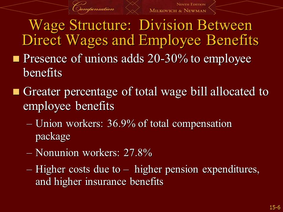 Union role in wages and salary