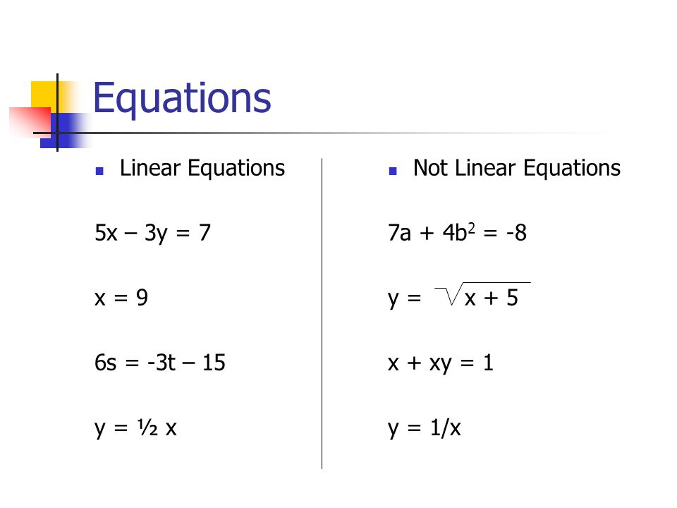 100+ [ Linear Equations Yea What Is ] | Activities For ...