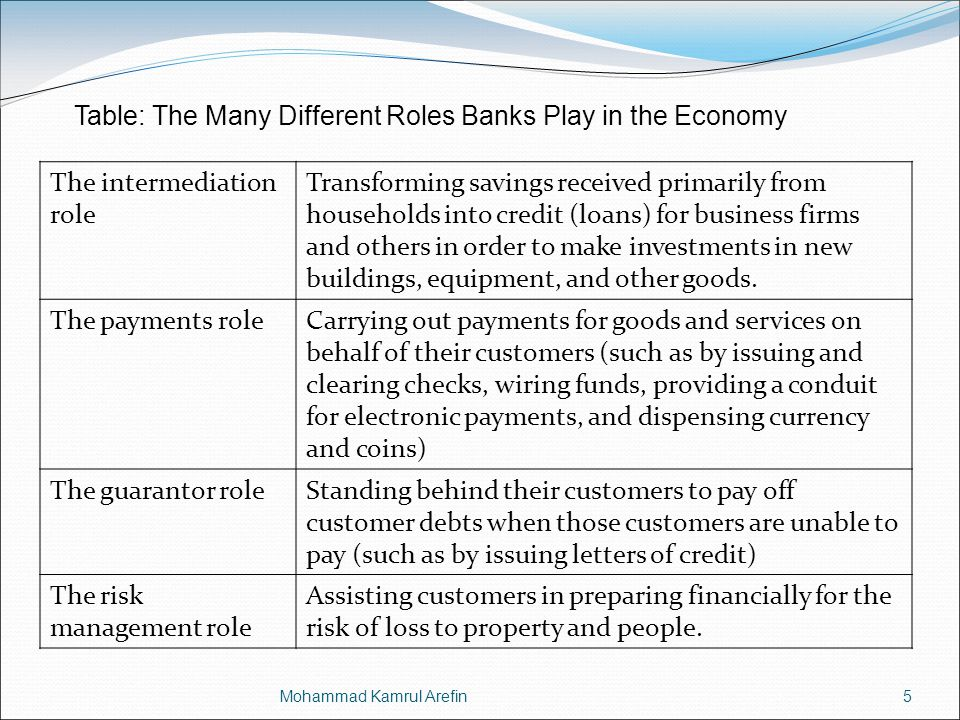Table: The Many Different Roles Banks Play in the Economy