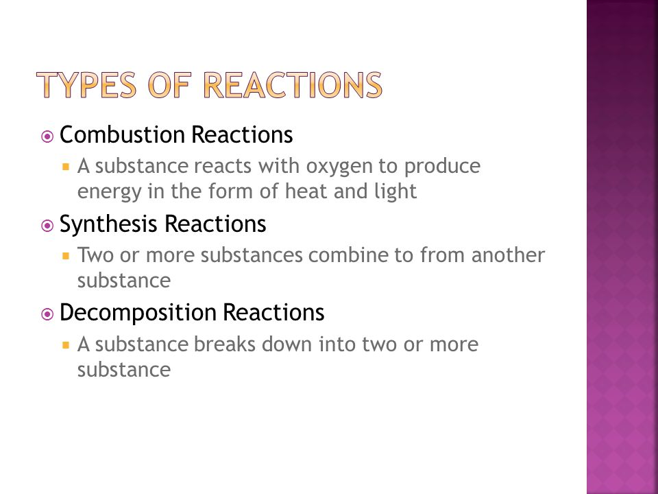 types of REactions Combustion Reactions Synthesis Reactions