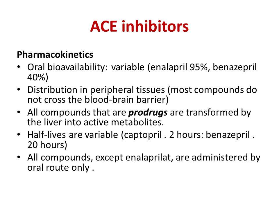 ACE inhibitors Pharmacokinetics