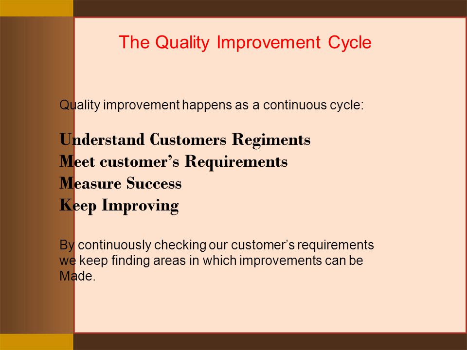 The Quality Improvement Cycle