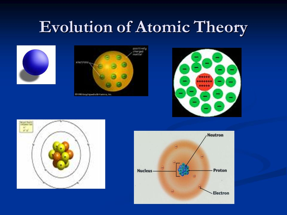 evolution of atomic theory Buy cosmology, atomic theory, evolution: classic readings in the literature of science on amazoncom free shipping on qualified orders.