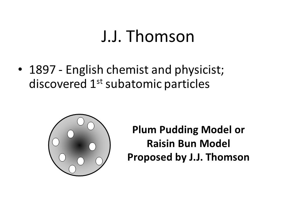 Plum Pudding Model or Raisin Bun Model
