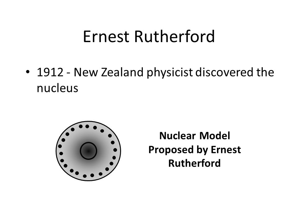 Proposed by Ernest Rutherford