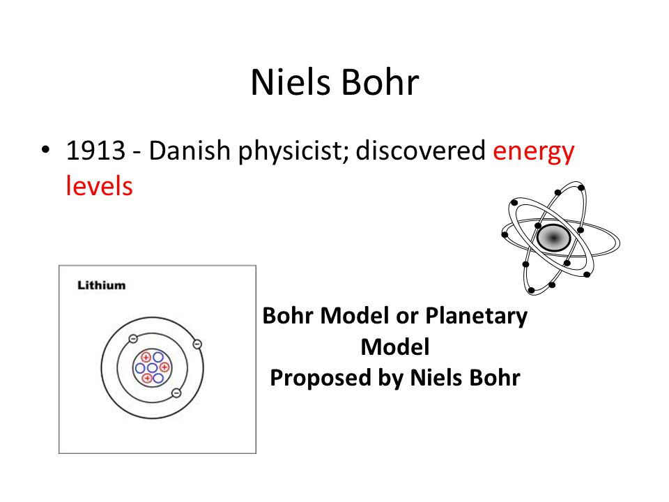 Bohr Model or Planetary Model
